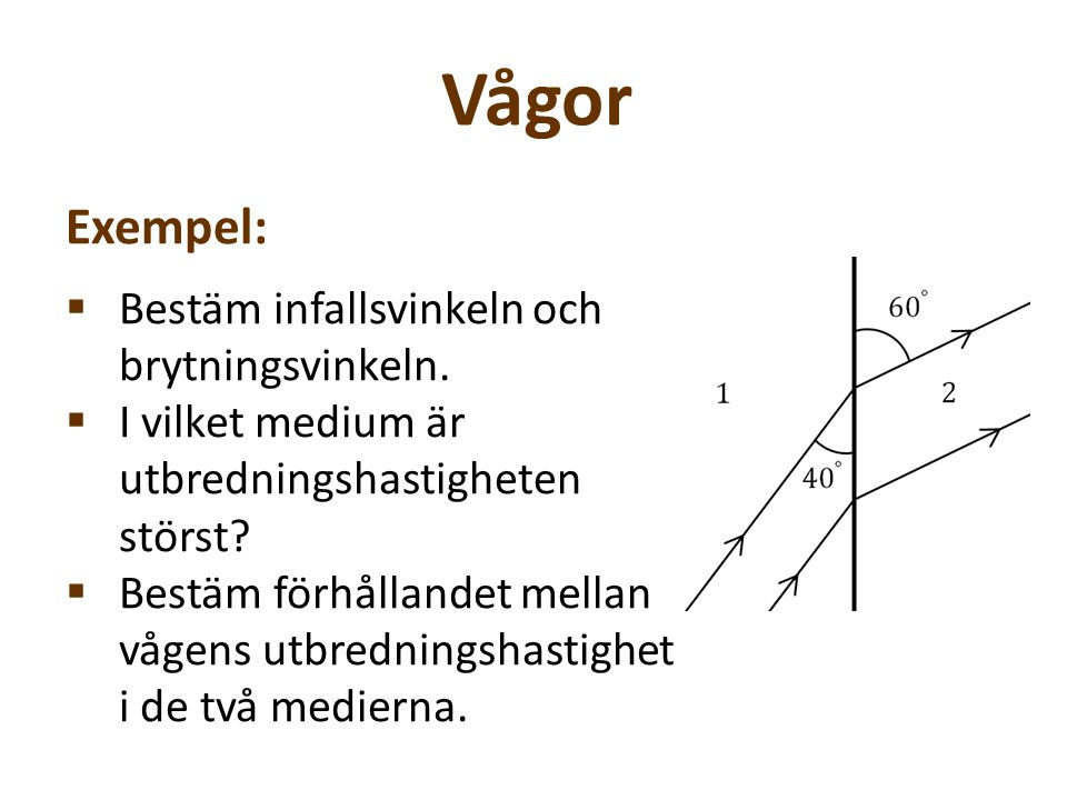 Vågor Exempel:  Bestäm infallsvinkeln och brytningsvinkeln.  I vilket medium är utbredningshastigheten störst?  Bestäm förhållandet mellan vågens u