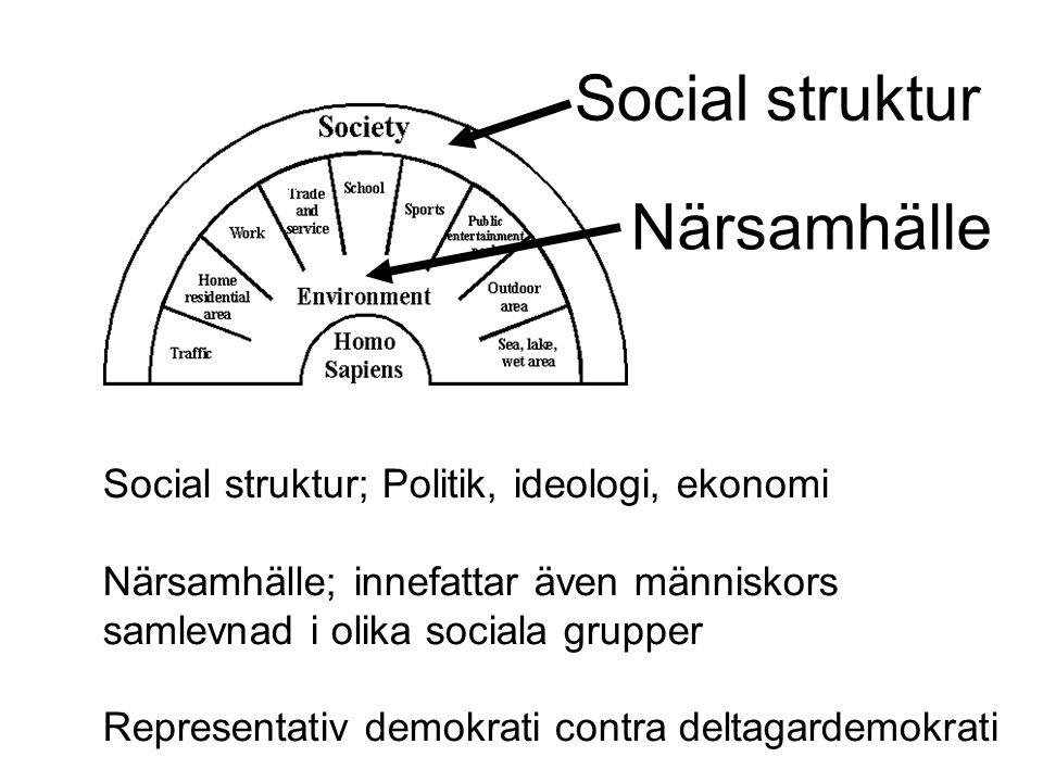 Social struktur Närsamhälle Social struktur; Politik, ideologi, ekonomi Närsamhälle; innefattar även människors samlevnad i olika sociala grupper Representativ demokrati contra deltagardemokrati