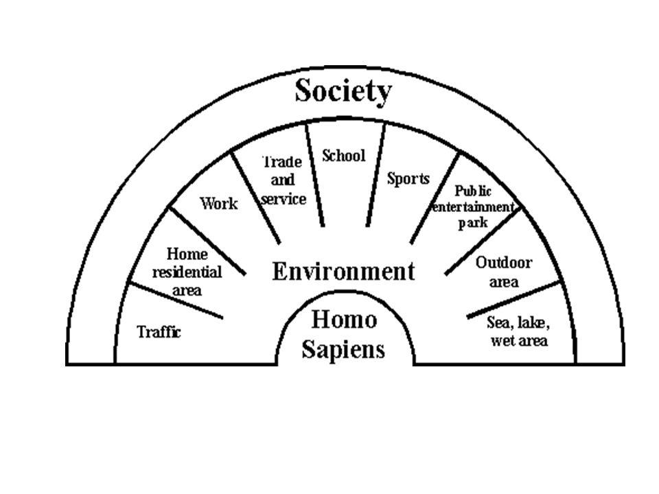 Den sociala dimensionen får inte glömmas för att vi skall uppnå målet om hållbar utveckling.