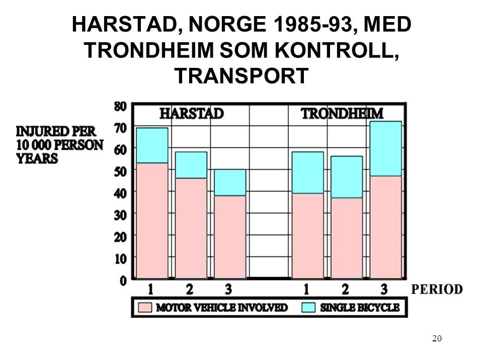 20 HARSTAD, NORGE 1985-93, MED TRONDHEIM SOM KONTROLL, TRANSPORT