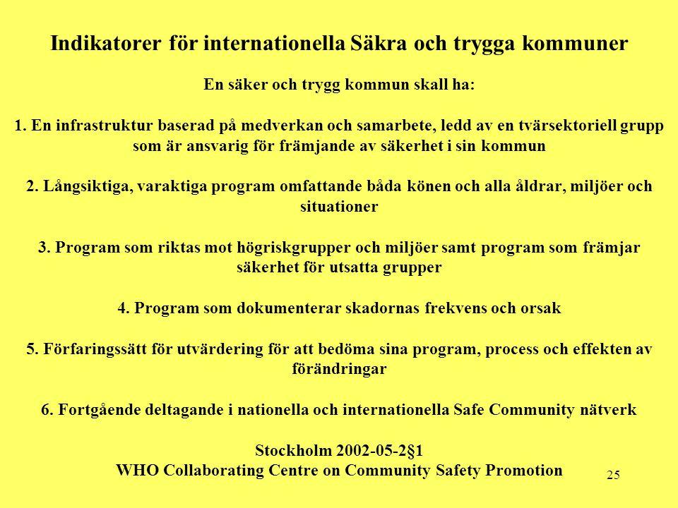 25 Indikatorer för internationella Säkra och trygga kommuner En säker och trygg kommun skall ha: 1.