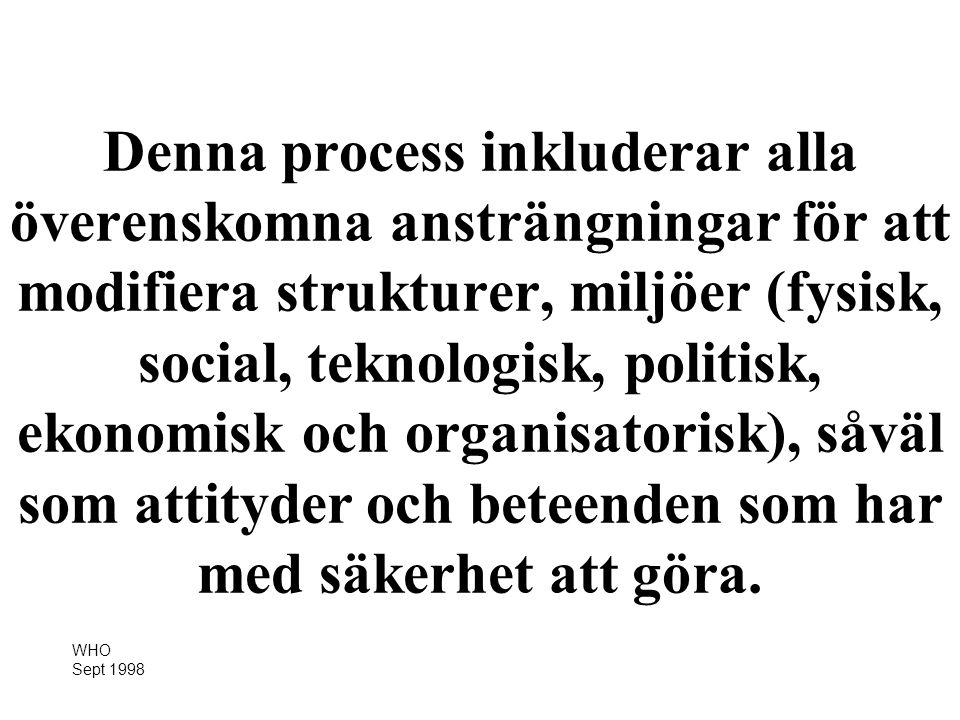 12 Denna process inkluderar alla överenskomna ansträngningar för att modifiera strukturer, miljöer (fysisk, social, teknologisk, politisk, ekonomisk o