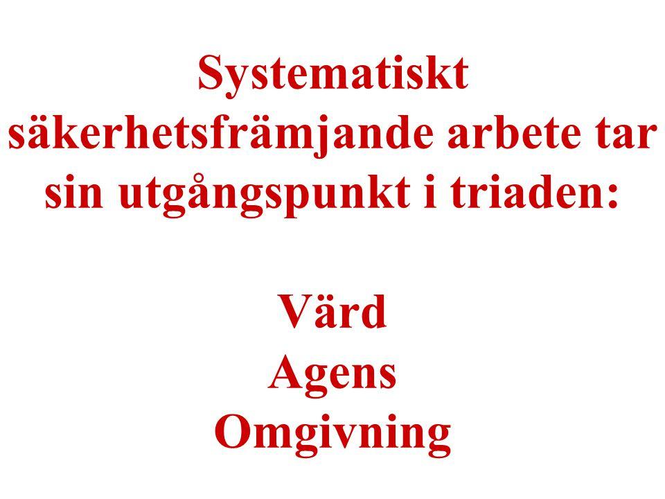 15 Systematiskt säkerhetsfrämjande arbete tar sin utgångspunkt i triaden: Värd Agens Omgivning