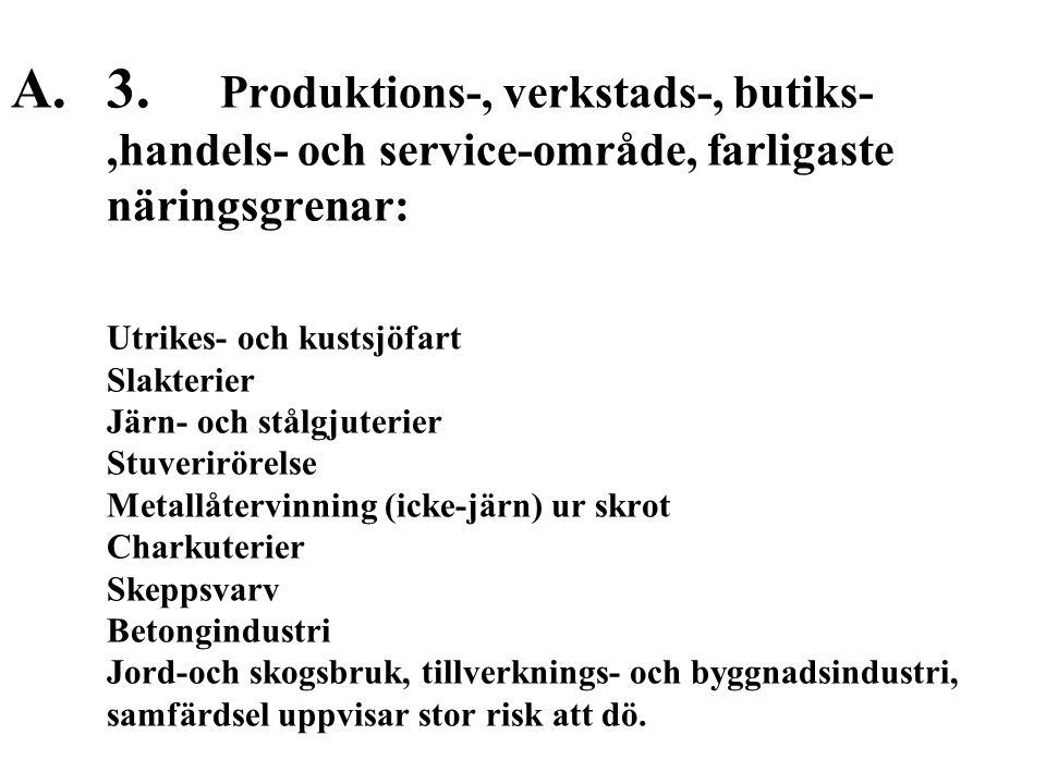 A.3. Produktions-, verkstads-, butiks-,handels- och service-område, farligaste näringsgrenar: Utrikes- och kustsjöfart Slakterier Järn- och stålgjuter