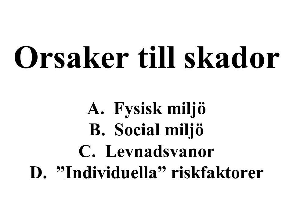 Orsaker till skador A. Fysisk miljö B. Social miljö C. Levnadsvanor D. Individuella riskfaktorer