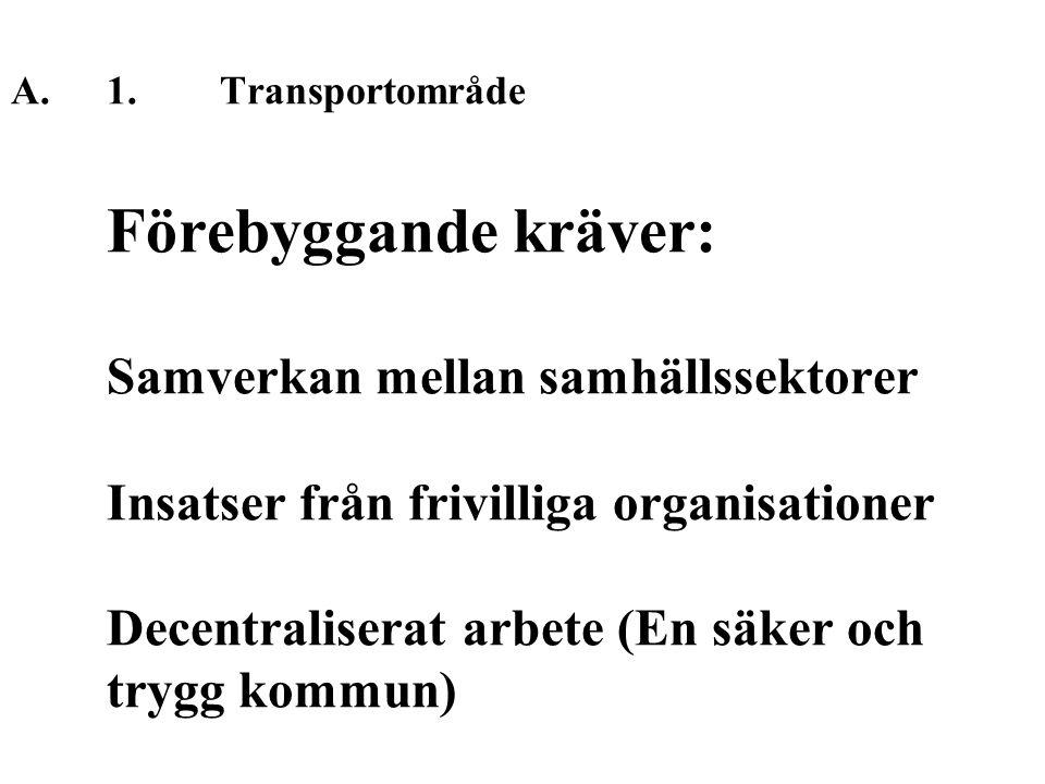 A.1. Transportområde Förebyggande kräver: Samverkan mellan samhällssektorer Insatser från frivilliga organisationer Decentraliserat arbete (En säker o