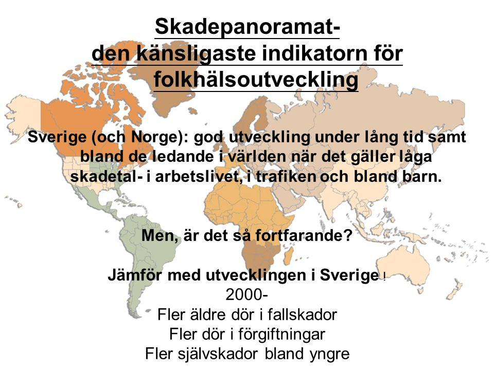 Skadepanoramat- den känsligaste indikatorn för folkhälsoutveckling Sverige (och Norge): god utveckling under lång tid samt bland de ledande i världen