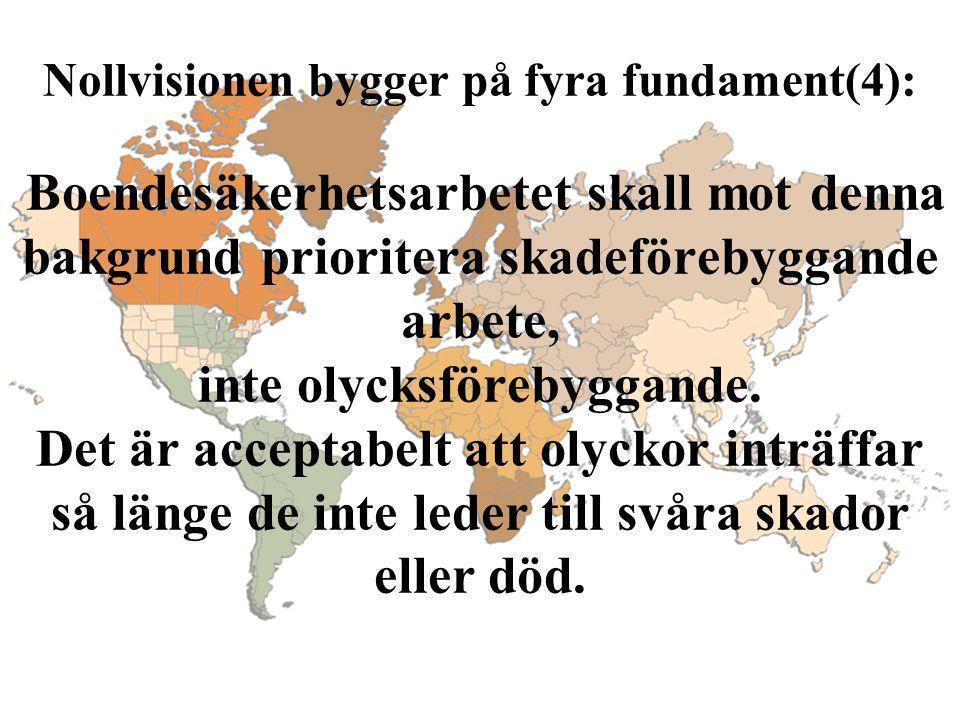 Nollvisionen bygger på fyra fundament(4): Boendesäkerhetsarbetet skall mot denna bakgrund prioritera skadeförebyggande arbete, inte olycksförebyggande