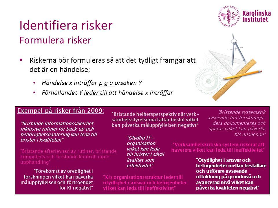 Identifiera risker Formulera risker  Riskerna bör formuleras så att det tydligt framgår att det är en händelse; Händelse x inträffar p g a orsaken Y