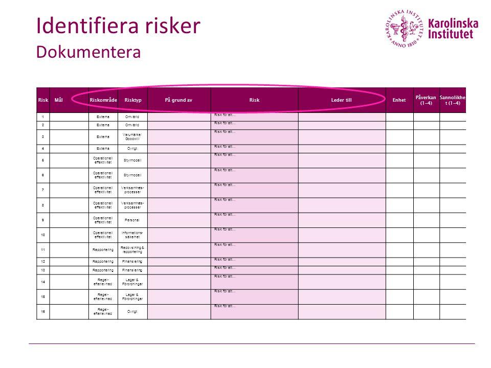 Identifiera risker Dokumentera Risk Mål Riskområde RisktypPå grund avRiskLeder tillEnhet Påverkan (1-4) Sannolikhe t (1-4) 1 ExternaOmvärld Risk för a