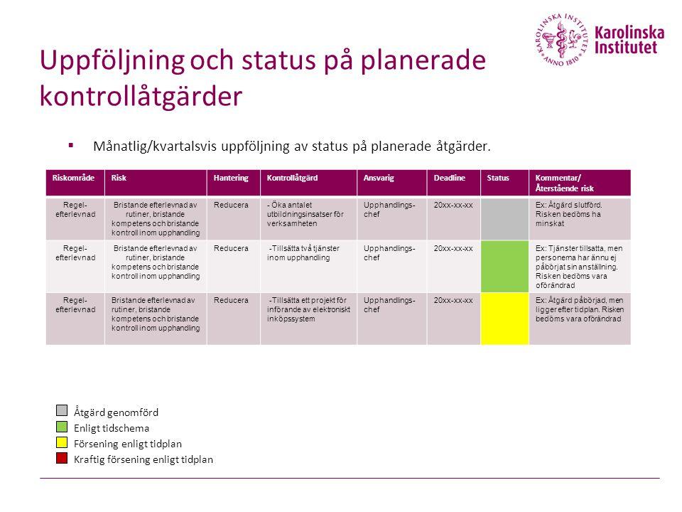 Uppföljning och status på planerade kontrollåtgärder  Månatlig/kvartalsvis uppföljning av status på planerade åtgärder. Åtgärd genomförd Enligt tidsc