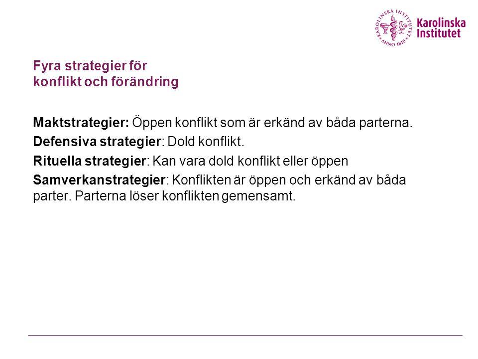 Fyra strategier för konflikt och förändring Maktstrategier: Öppen konflikt som är erkänd av båda parterna. Defensiva strategier: Dold konflikt. Rituel