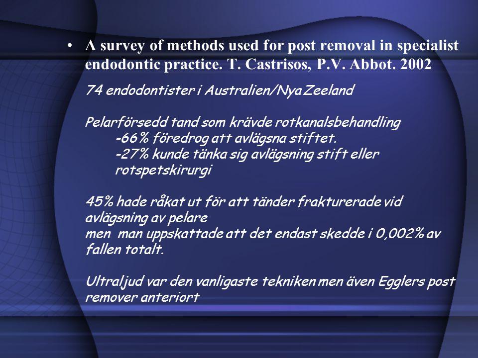 A survey of methods used for post removal in specialist endodontic practice. T. Castrisos, P.V. Abbot. 2002 74 endodontister i Australien/Nya Zeeland