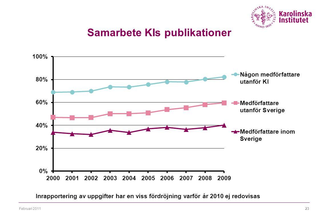 Februari 201123 Samarbete KIs publikationer Inrapportering av uppgifter har en viss fördröjning varför år 2010 ej redovisas
