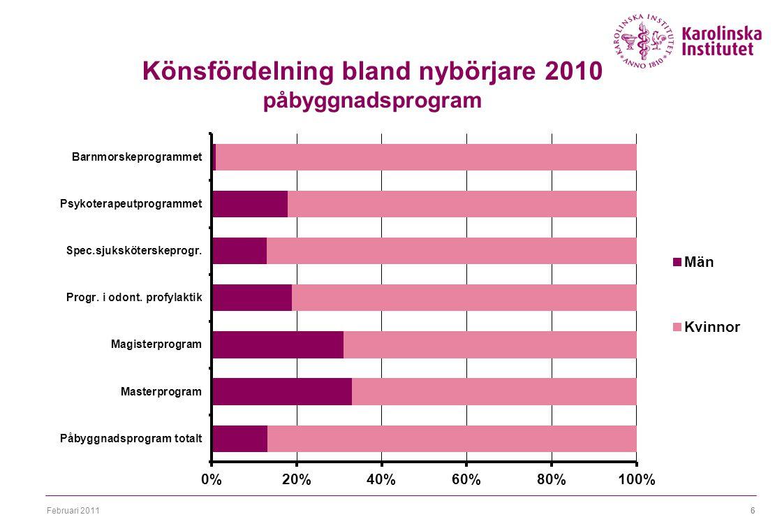 Februari 20116 Könsfördelning bland nybörjare 2010 påbyggnadsprogram