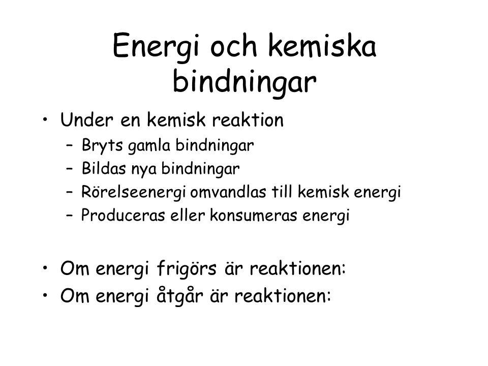 Energi och kemiska bindningar Under en kemisk reaktion –Bryts gamla bindningar –Bildas nya bindningar –Rörelseenergi omvandlas till kemisk energi –Pro