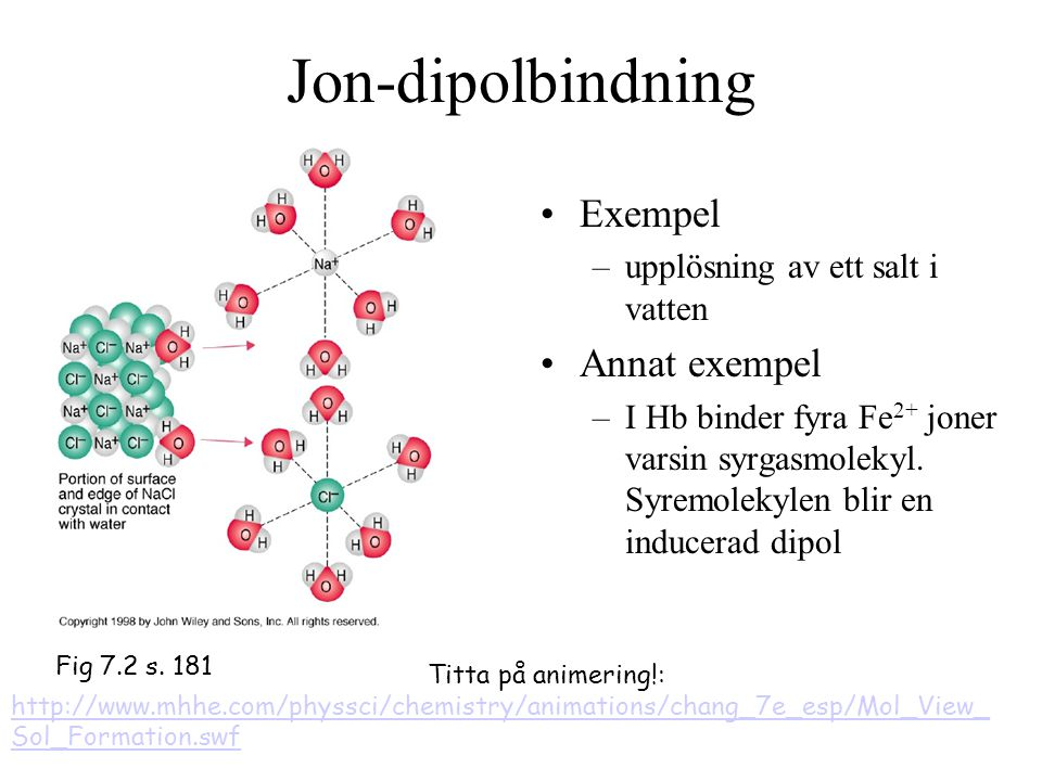 Jon-dipolbindning Exempel –upplösning av ett salt i vatten Annat exempel –I Hb binder fyra Fe 2+ joner varsin syrgasmolekyl. Syremolekylen blir en ind