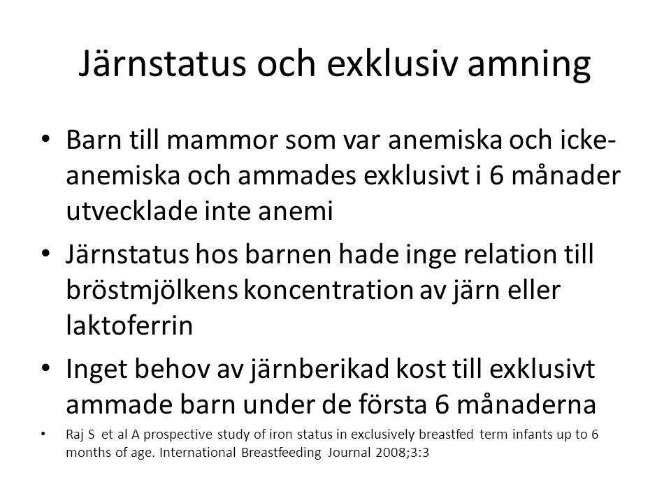 Järnstatus och exklusiv amning Barn till mammor som var anemiska och icke- anemiska och ammades exklusivt i 6 månader utvecklade inte anemi Järnstatus