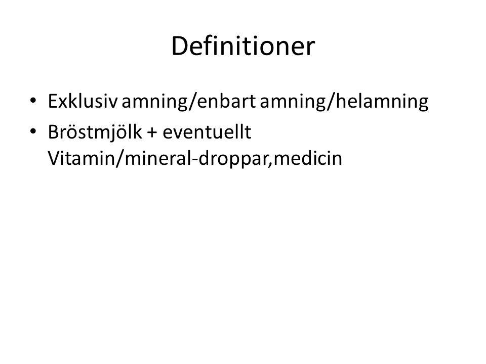 Definitioner Exklusiv amning/enbart amning/helamning Bröstmjölk + eventuellt Vitamin/mineral-droppar,medicin
