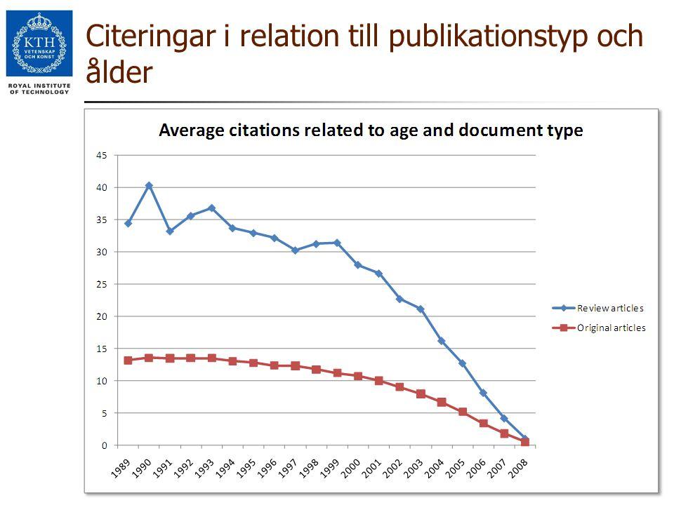 Citeringar i relation till publikationstyp och ålder