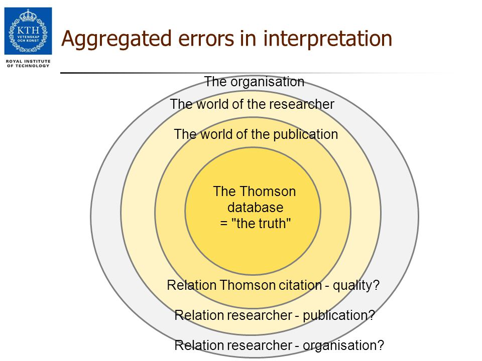 The organisation Relation researcher - organisation? Aggregated errors in interpretation The world of the researcher Relation researcher - publication