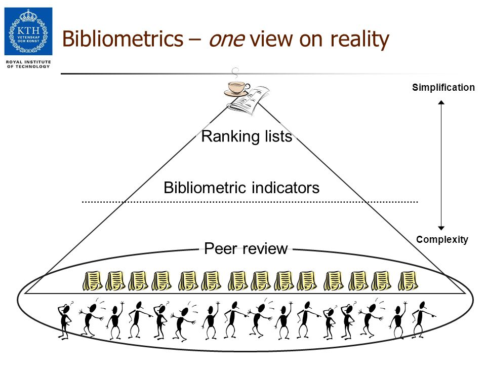 Complexity Simplification Bibliometrics – one view on reality Ranking lists Peer review Bibliometric indicators