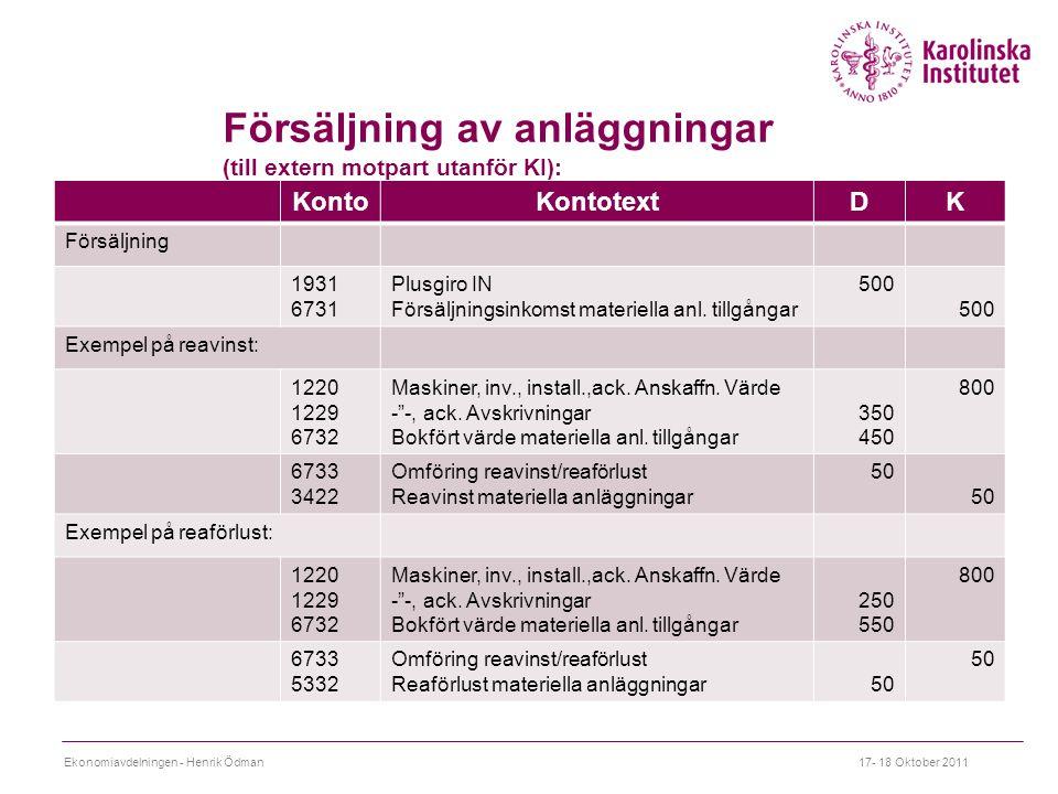 Försäljning av anläggningar (till extern motpart utanför KI): KontoKontotextDK Försäljning 1931 6731 Plusgiro IN Försäljningsinkomst materiella anl.
