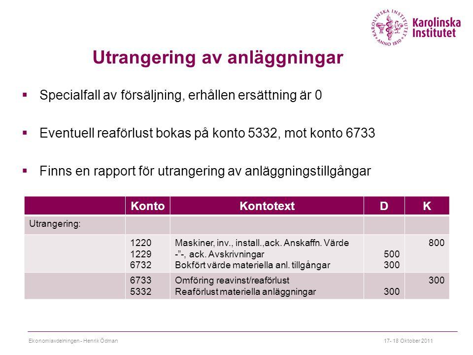 Utrangering av anläggningar KontoKontotextDK Utrangering: 1220 1229 6732 Maskiner, inv., install.,ack.