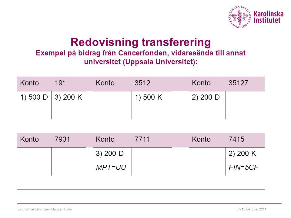 Redovisning transferering Exempel på bidrag från Cancerfonden, vidaresänds till annat universitet (Uppsala Universitet): Konto19*Konto3512Konto35127 1) 500 D3) 200 K1) 500 K2) 200 D Konto7931Konto7711Konto7415 3) 200 D2) 200 K MPT=UUFIN=5CF Ekonomiavdelningen - Maj-Len Holm17- 18 Oktober 2011