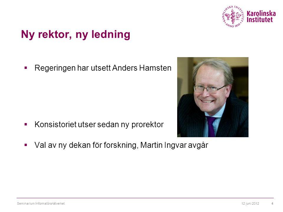 Ny rektor, ny ledning  Regeringen har utsett Anders Hamsten  Konsistoriet utser sedan ny prorektor  Val av ny dekan för forskning, Martin Ingvar avgår 12 juni 2012Seminarium Informatörsnätverket4