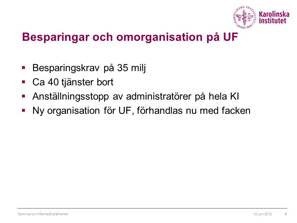 Besparingar och omorganisation på UF  Besparingskrav på 35 milj  Ca 40 tjänster bort  Anställningsstopp av administratörer på hela KI  Ny organisation för UF, förhandlas nu med facken 12 juni 20125Seminarium Informatörsnätverket