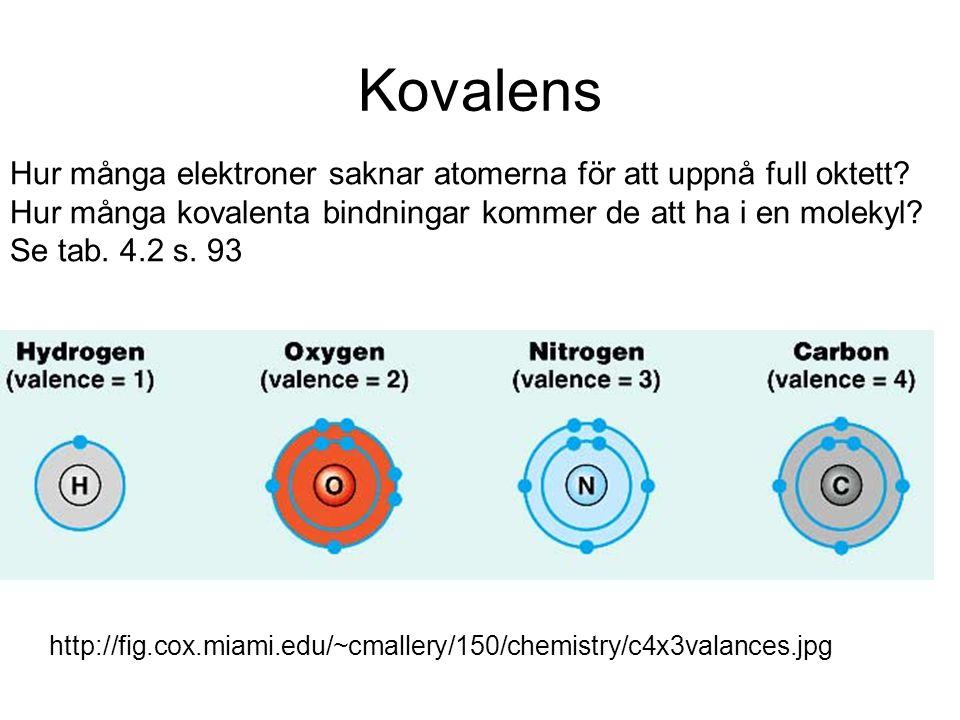 Kovalens http://fig.cox.miami.edu/~cmallery/150/chemistry/c4x3valances.jpg Hur många elektroner saknar atomerna för att uppnå full oktett? Hur många k