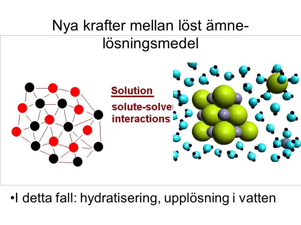 Nya krafter mellan löst ämne- lösningsmedel I detta fall: hydratisering, upplösning i vatten
