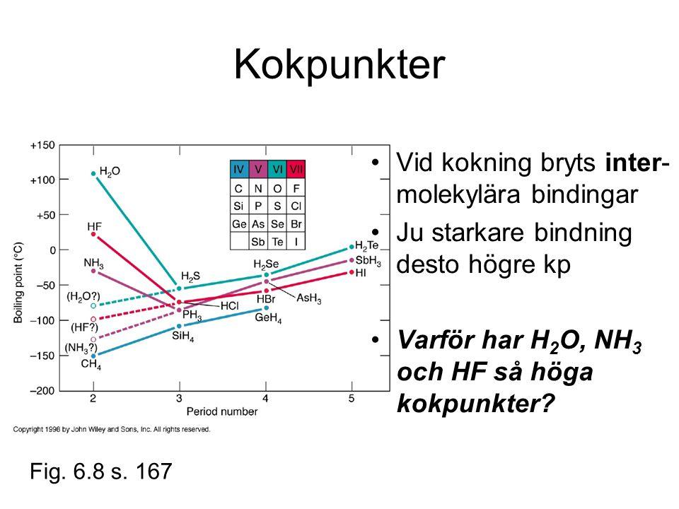 Kokpunkter Vid kokning bryts inter- molekylära bindingar Ju starkare bindning desto högre kp Varför har H 2 O, NH 3 och HF så höga kokpunkter? Fig. 6.