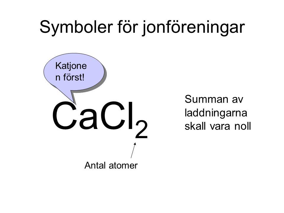 Symboler för jonföreningar Summan av laddningarna skall vara noll CaCl 2 Katjone n först! Antal atomer
