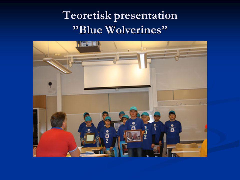 Teoretisk presentation Blue Wolverines