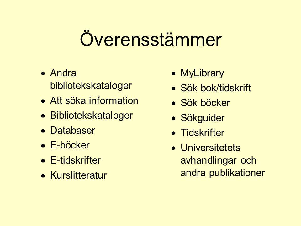 Överensstämmer  Andra bibliotekskataloger  Att söka information  Bibliotekskataloger  Databaser  E-böcker  E-tidskrifter  Kurslitteratur  MyLi