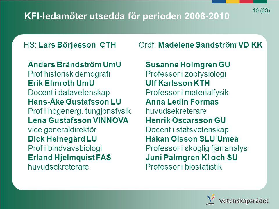 10 (23) KFI-ledamöter utsedda för perioden 2008-2010 Anders Brändström UmU Prof historisk demografi Erik Elmroth UmU Docent i datavetenskap Hans-Åke G