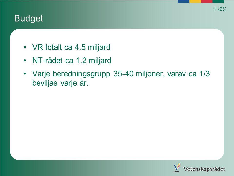 11 (23) Budget VR totalt ca 4.5 miljard NT-rådet ca 1.2 miljard Varje beredningsgrupp 35-40 miljoner, varav ca 1/3 beviljas varje år.