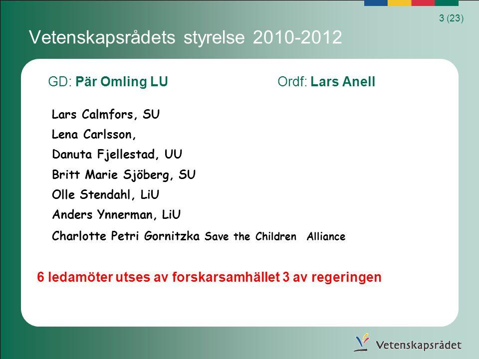3 (23) Vetenskapsrådets styrelse 2010-2012 GD: Pär Omling LU Ordf: Lars Anell Lars Calmfors, SU Lena Carlsson, Danuta Fjellestad, UU Britt Marie Sjöbe
