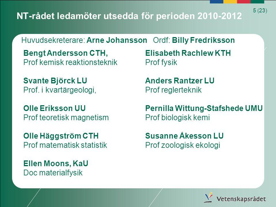 5 (23) NT-rådet ledamöter utsedda för perioden 2010-2012 Bengt Andersson CTH, Prof kemisk reaktionsteknik Svante Björck LU Prof. i kvartärgeologi, Oll