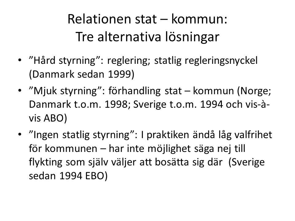 Relationen stat – kommun: Tre alternativa lösningar Hård styrning : reglering; statlig regleringsnyckel (Danmark sedan 1999) Mjuk styrning : förhandling stat – kommun (Norge; Danmark t.o.m.