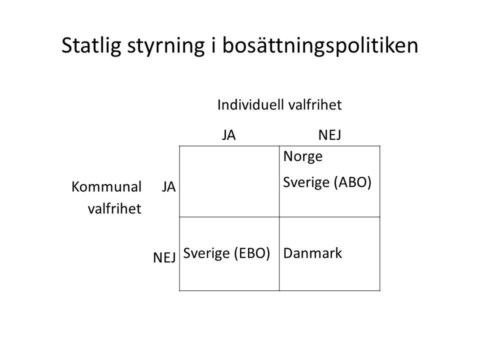 Statlig styrning i bosättningspolitiken Individuell valfrihet JANEJ Kommunal valfrihet JA Norge Sverige (ABO) NEJ Sverige (EBO)Danmark