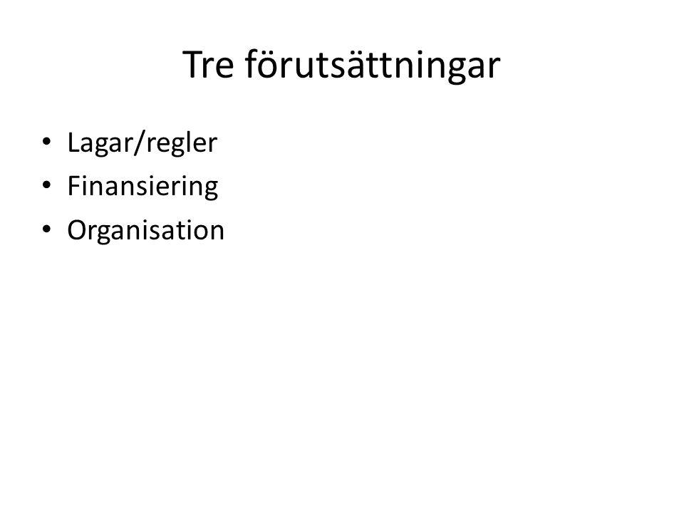 Tre förutsättningar Lagar/regler Finansiering Organisation