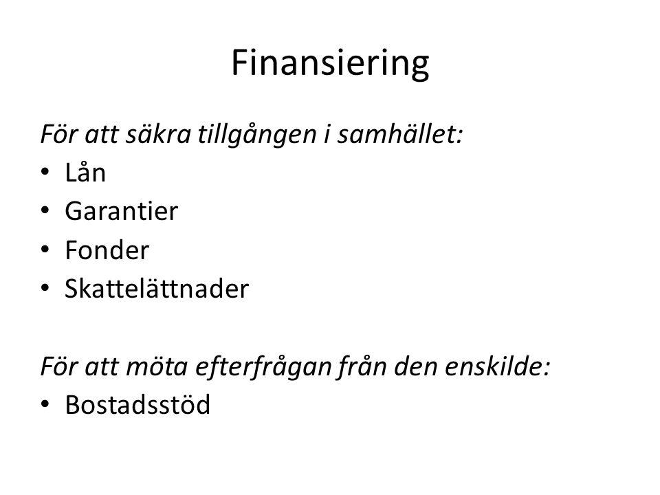 Finansiering För att säkra tillgången i samhället: Lån Garantier Fonder Skattelättnader För att möta efterfrågan från den enskilde: Bostadsstöd