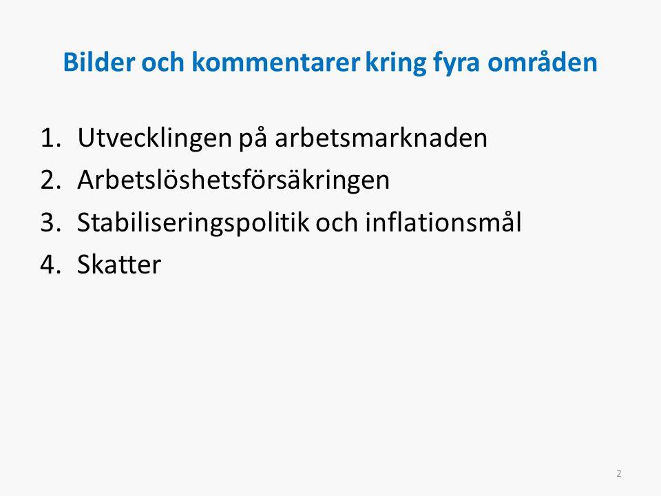 Bilder och kommentarer kring fyra områden 1.Utvecklingen på arbetsmarknaden 2.Arbetslöshetsförsäkringen 3.Stabiliseringspolitik och inflationsmål 4.Skatter 2