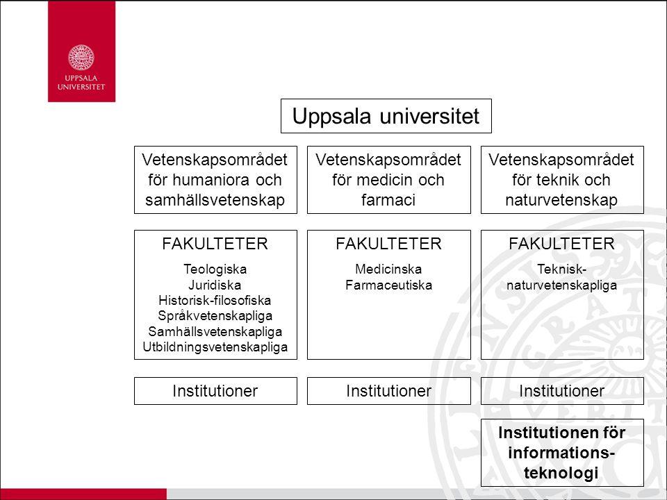 Uppsala universitet Vetenskapsområdet för humaniora och samhällsvetenskap Vetenskapsområdet för medicin och farmaci Vetenskapsområdet för teknik och n