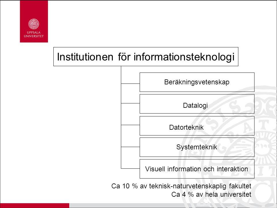Beräkningsvetenskap Datalogi Systemteknik Visuell information och interaktion Institutionen för informationsteknologi Datorteknik Ca 10 % av teknisk-n
