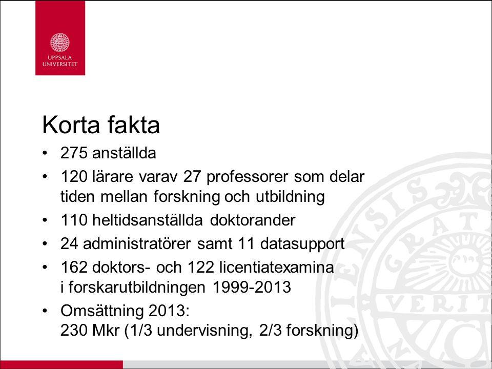 Korta fakta 275 anställda 120 lärare varav 27 professorer som delar tiden mellan forskning och utbildning 110 heltidsanställda doktorander 24 administ