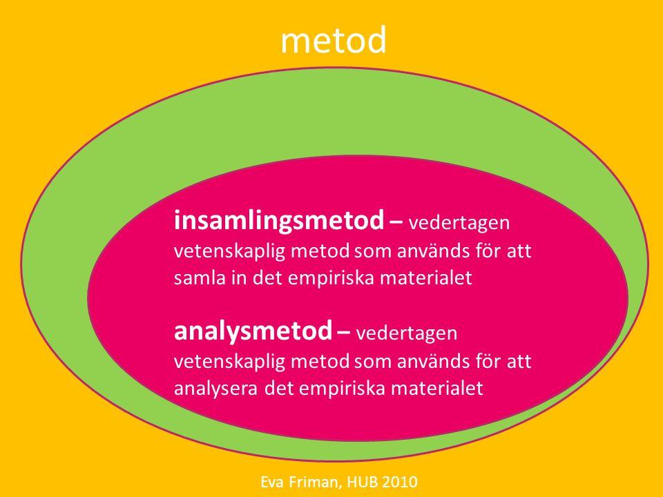 metod Eva Friman, HUB 2010 insamlingsmetod – vedertagen vetenskaplig metod som används för att samla in det empiriska materialet analysmetod – vederta